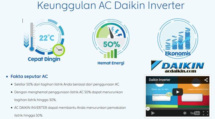 Keunggulan AC Daikin Inverter